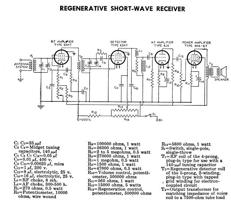 tube regen radio schematics
